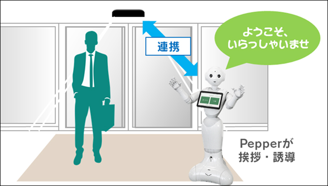 IoT センサー利用イメージ